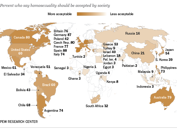Acceptance of homosexuality in islam