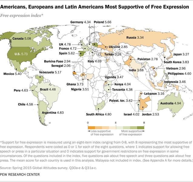 free speech sites
