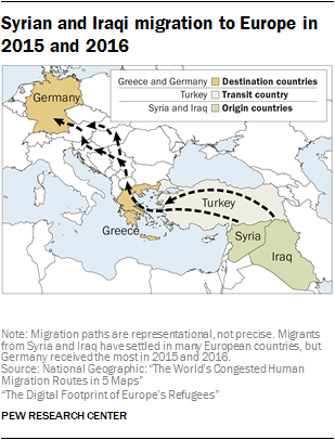 Syrian and Iraqi migration to Europe in 2015 and 2016